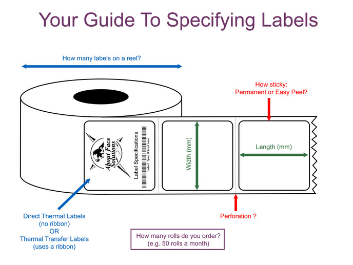 Guide to specifying labels from About Face Solutions Ltd